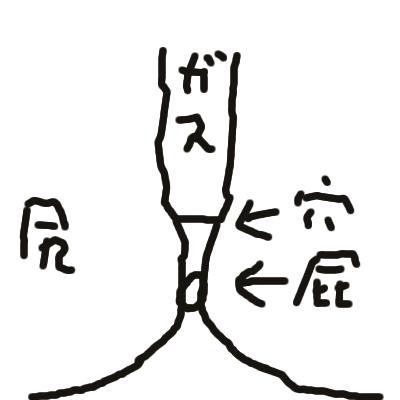 f:id:mikamg0913:20171217160223p:plain