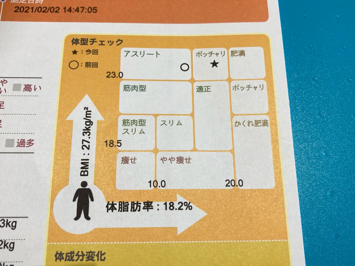 f:id:mikamikami:20210819112820j:plain