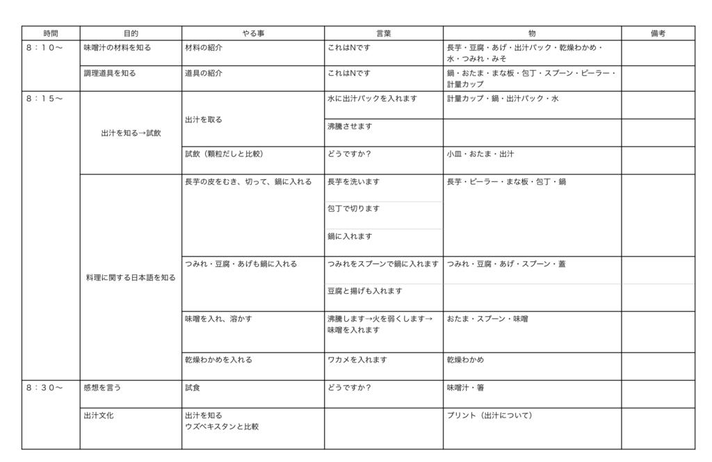 f:id:mikamikamikam:20181018114136p:plain