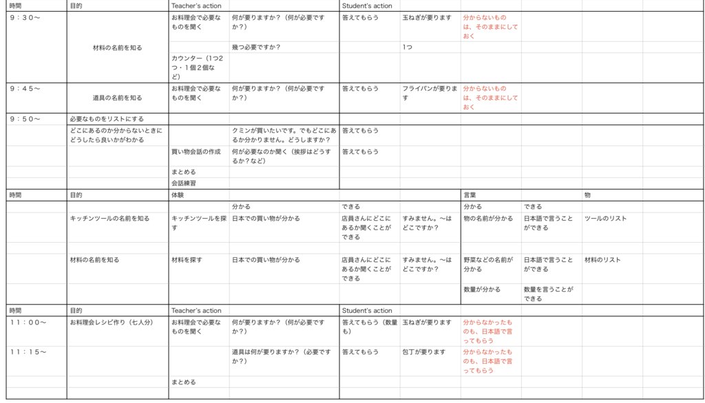 f:id:mikamikamikam:20181023102348p:plain