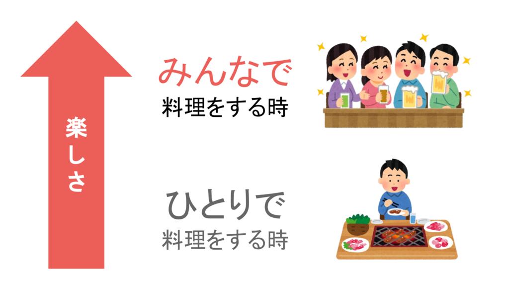 f:id:mikamimikami60:20180917165414p:plain