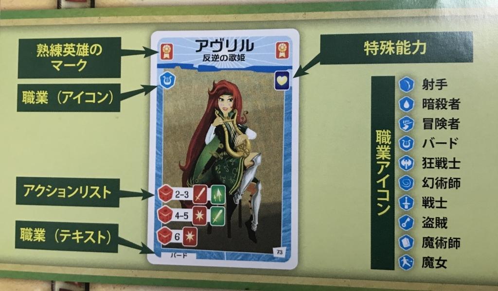 英雄カードの見方
