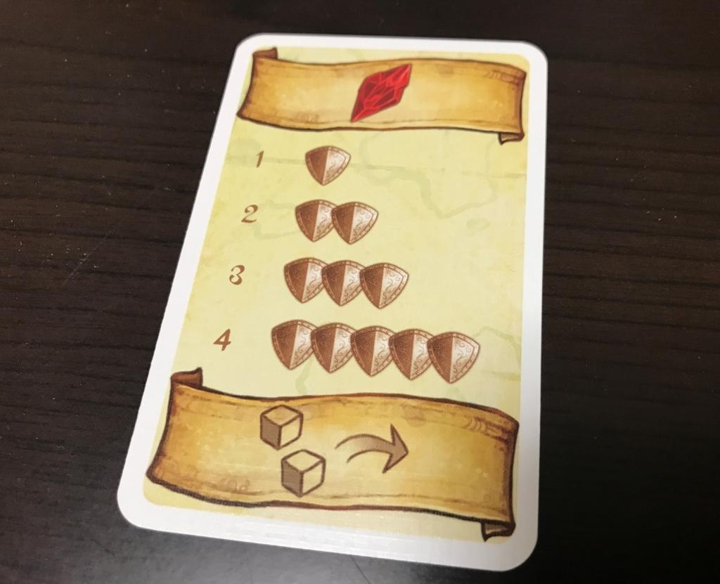 カード‗アクションについて