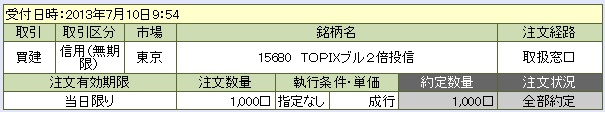 TOPIXブル2倍