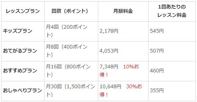 f:id:mikanchan-77:20210512121854p:plain