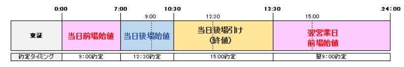 f:id:mikanchan_ct:20210108180708p:plain
