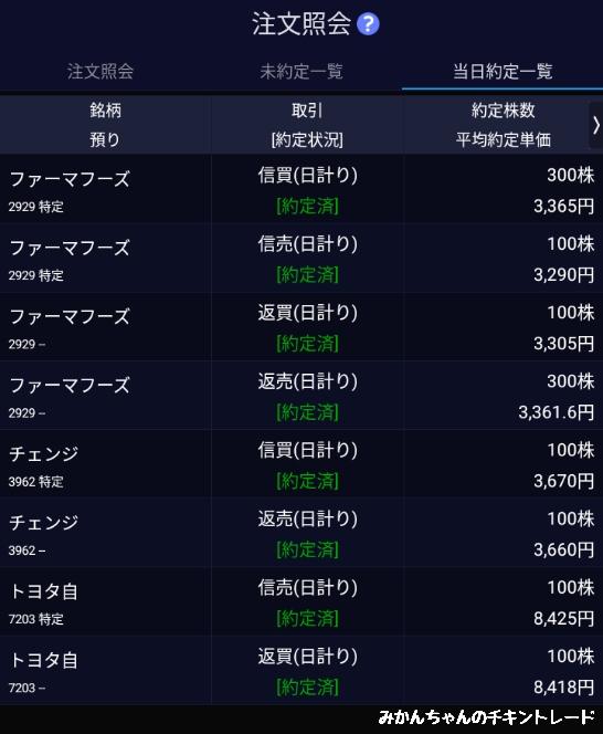 f:id:mikanchan_ct:20210409150424j:plain