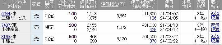f:id:mikanchan_ct:20210502092708j:plain