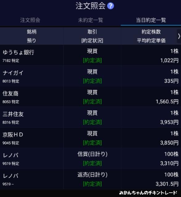 f:id:mikanchan_ct:20210508094429j:plain
