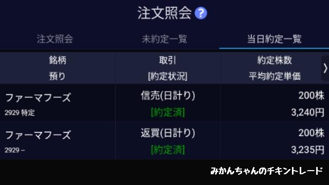 f:id:mikanchan_ct:20210511150626j:plain