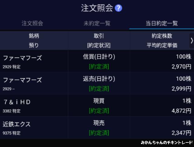 f:id:mikanchan_ct:20210513145622j:plain