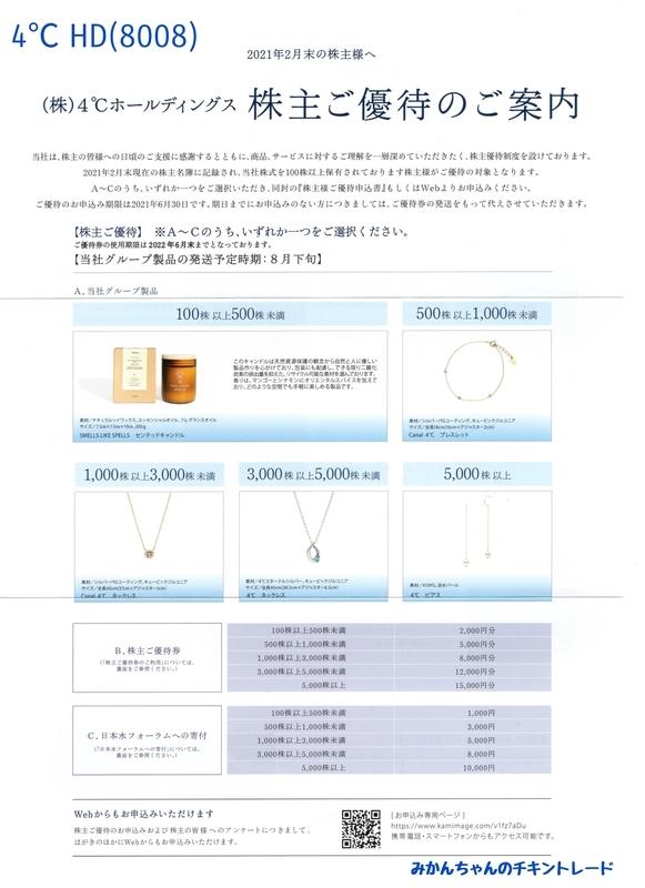 f:id:mikanchan_ct:20210529190704j:plain
