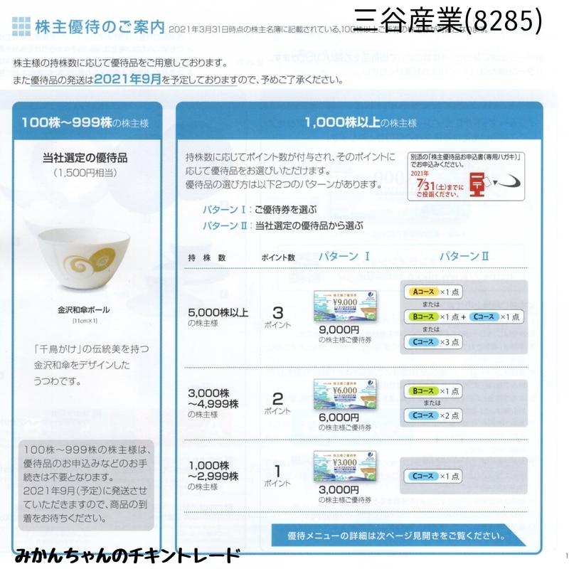 f:id:mikanchan_ct:20210616185844j:plain
