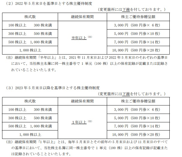 f:id:mikanchan_ct:20210706151240j:plain
