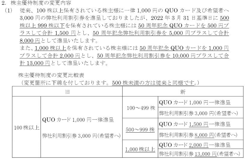 f:id:mikanchan_ct:20210724073046j:plain
