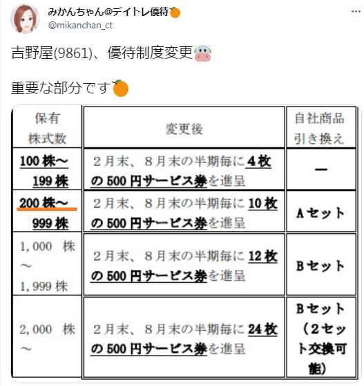 f:id:mikanchan_ct:20211014150140j:plain