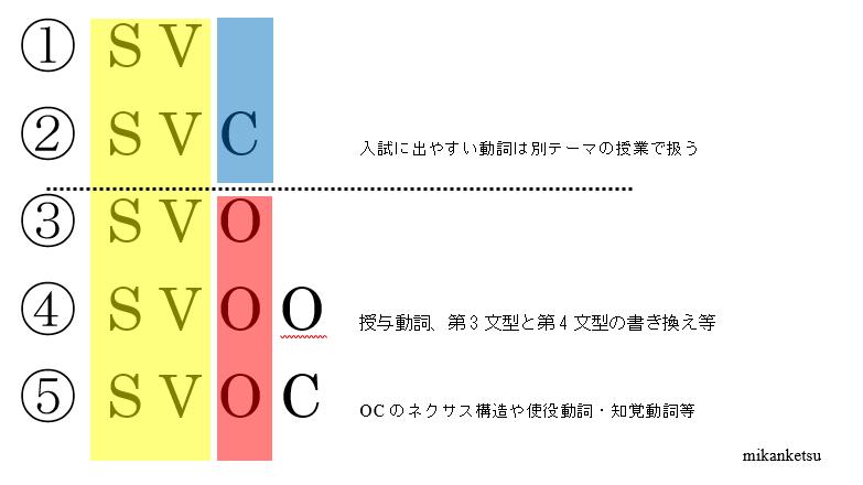 f:id:mikanketsu:20190324162823p:plain