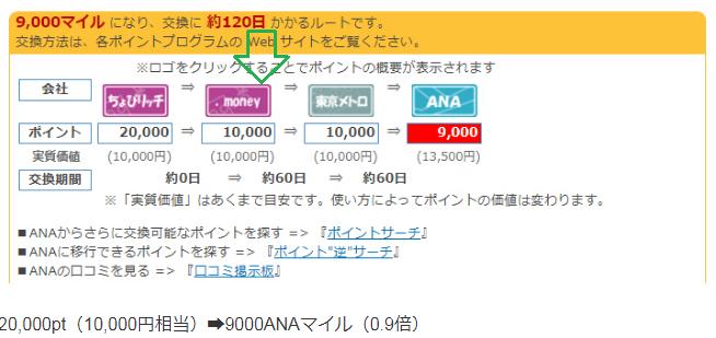 f:id:mikanohanaoi:20170821102741p:plain