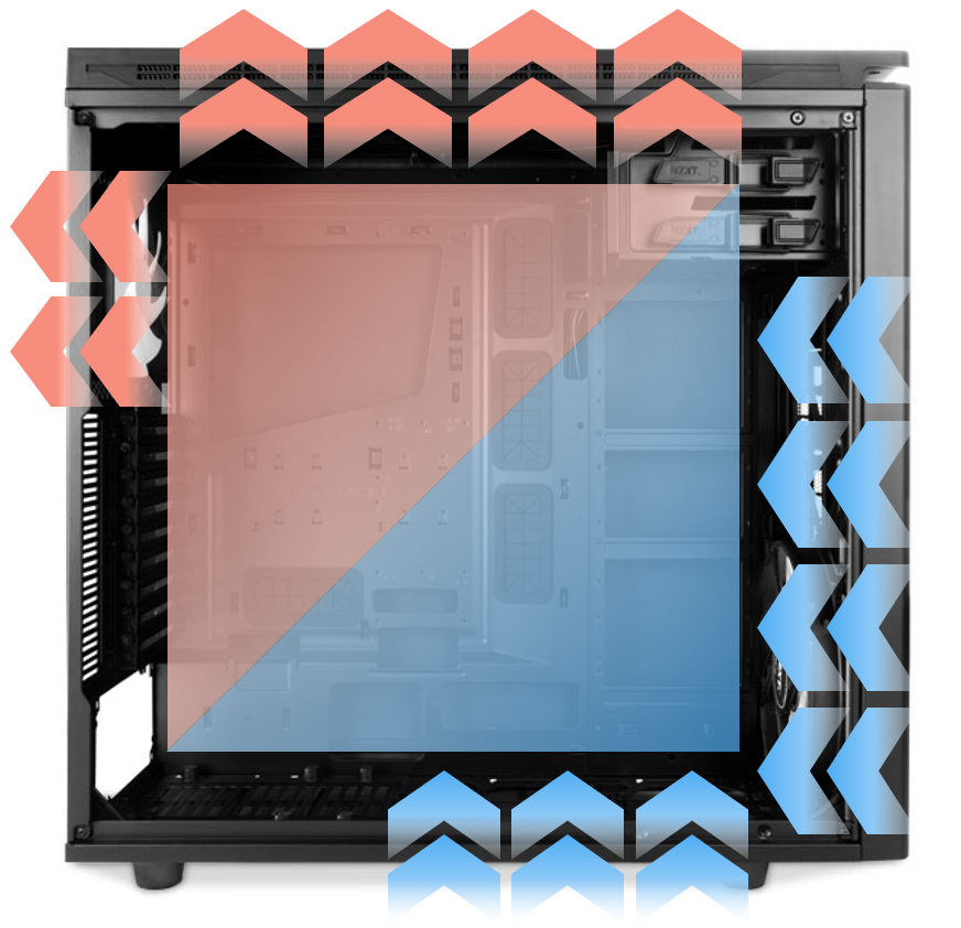 PC Case air flow