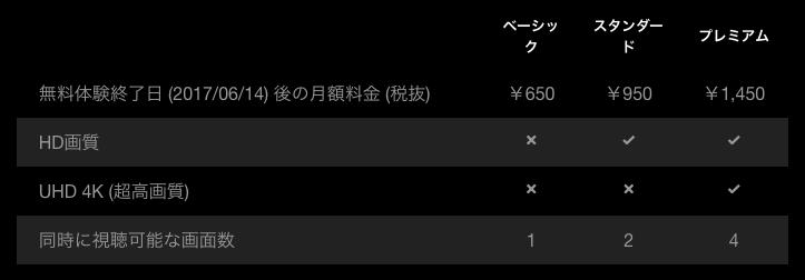 f:id:mikanumay:20170516205024p:plain