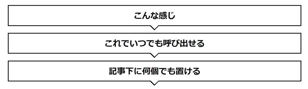 f:id:mikanumay:20170813183617j:plain