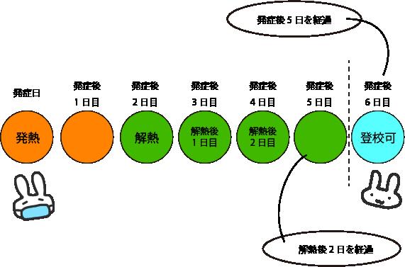 f:id:mikanusagi:20180311190802p:plain