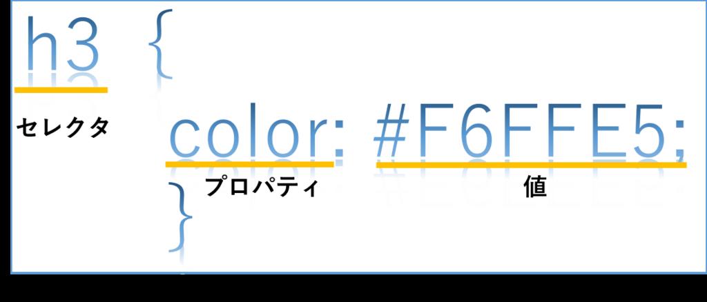 f:id:mikanusagi:20180422153441p:plain