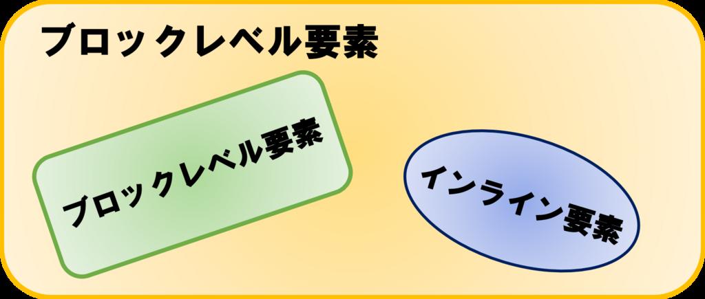 f:id:mikanusagi:20180506035027p:plain