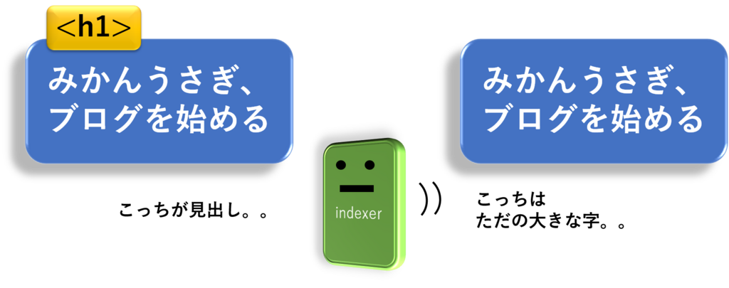 f:id:mikanusagi:20180511130440p:plain