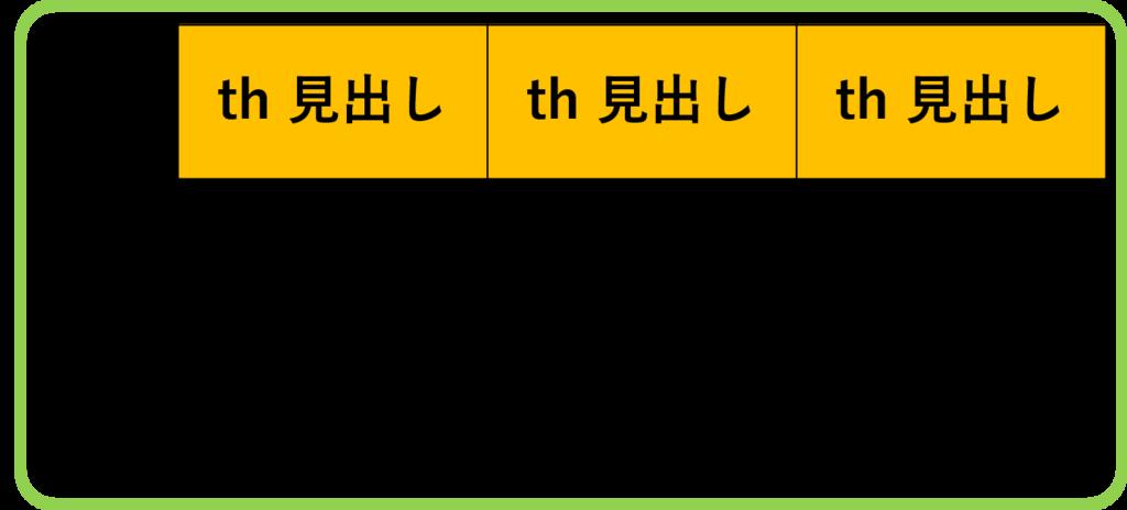 f:id:mikanusagi:20180519193243p:plain