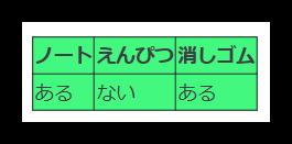 f:id:mikanusagi:20180520045400p:plain