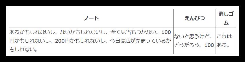 f:id:mikanusagi:20180520050022p:plain