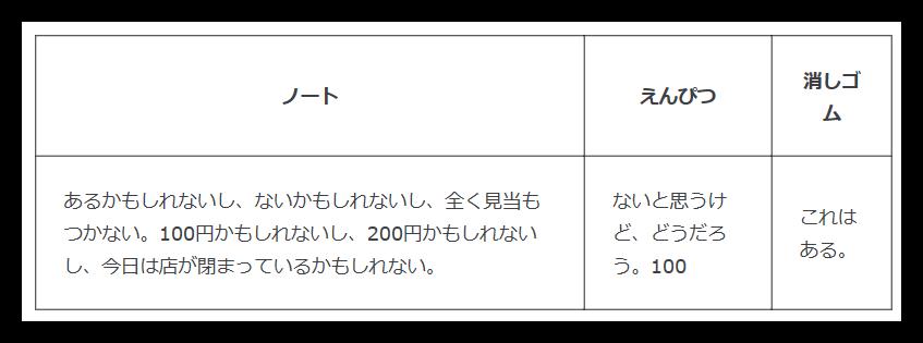 f:id:mikanusagi:20180520050038p:plain
