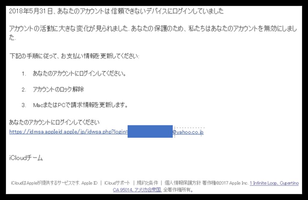 f:id:mikanusagi:20180602033504p:plain