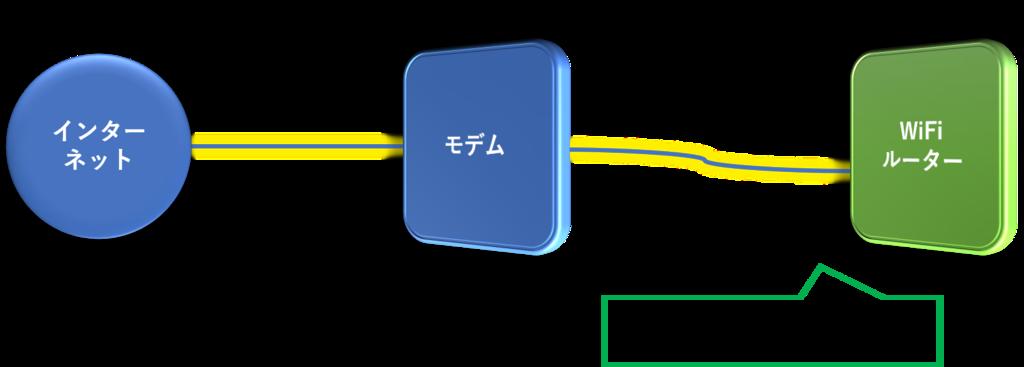 f:id:mikanusagi:20181001030753p:plain