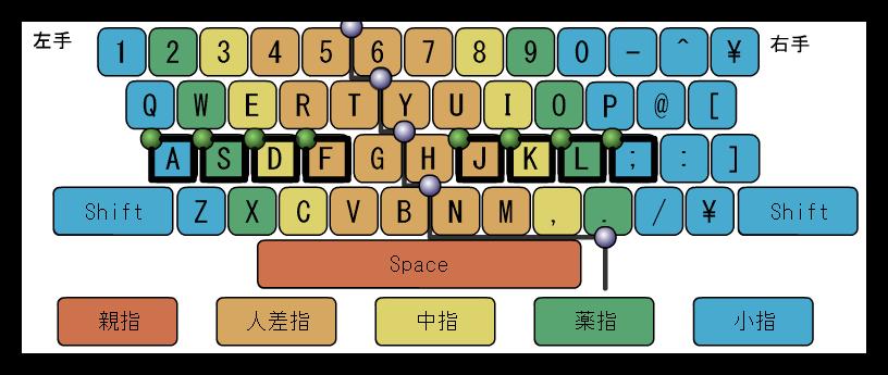 f:id:mikanusagi:20181231010803p:plain