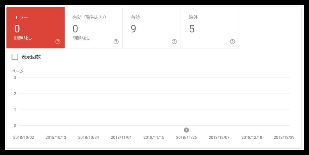 f:id:mikanusagi:20190101012936p:plain