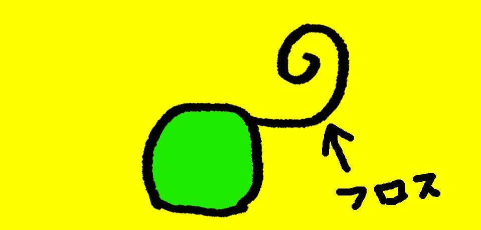 f:id:mikanusagi:20190118135504p:plain