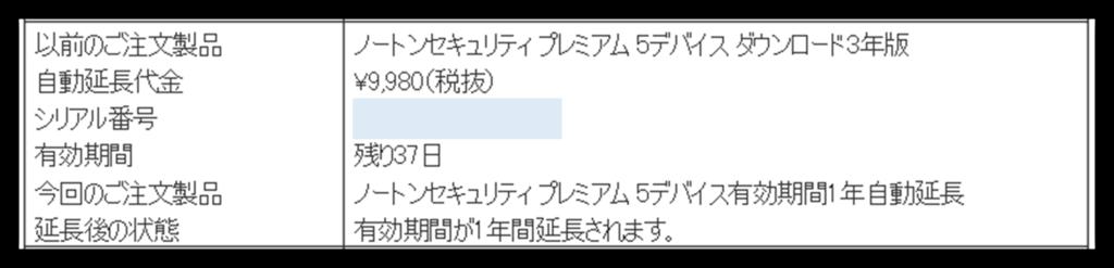 f:id:mikanusagi:20190221204419p:plain