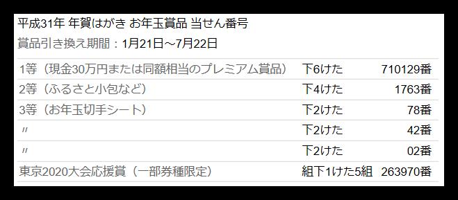 f:id:mikanusagi:20190302190158p:plain