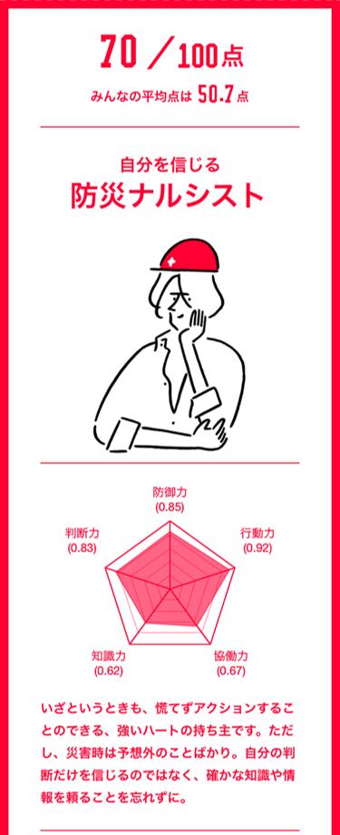 f:id:mikanusagi:20190312124907p:plain