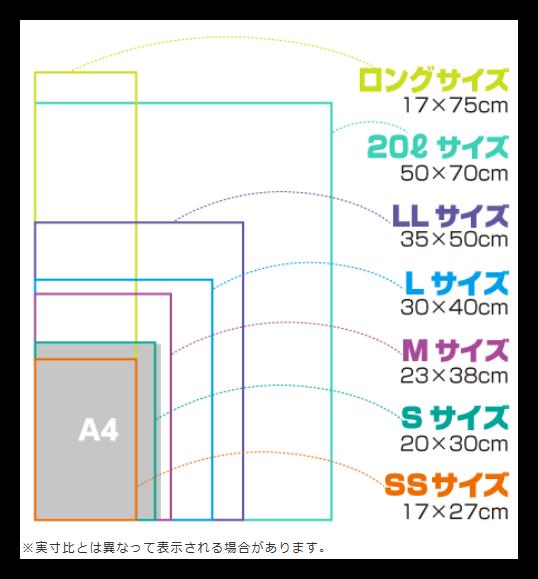 f:id:mikanusagi:20190517210108p:plain