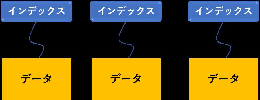 f:id:mikanusagi:20190718190618p:plain