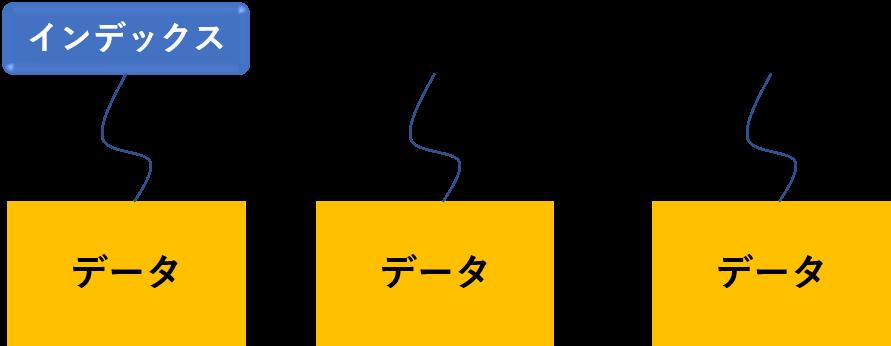 f:id:mikanusagi:20190718190730p:plain