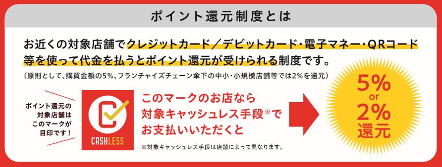 f:id:mikanusagi:20191118025811p:plain