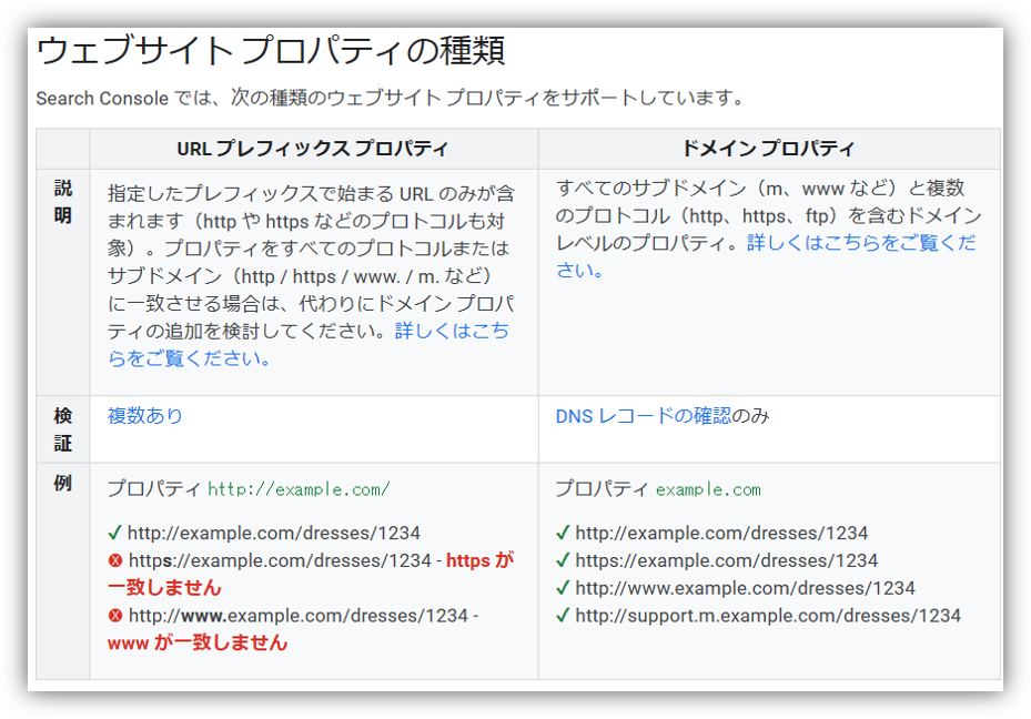 f:id:mikanusagi:20200208203039p:plain