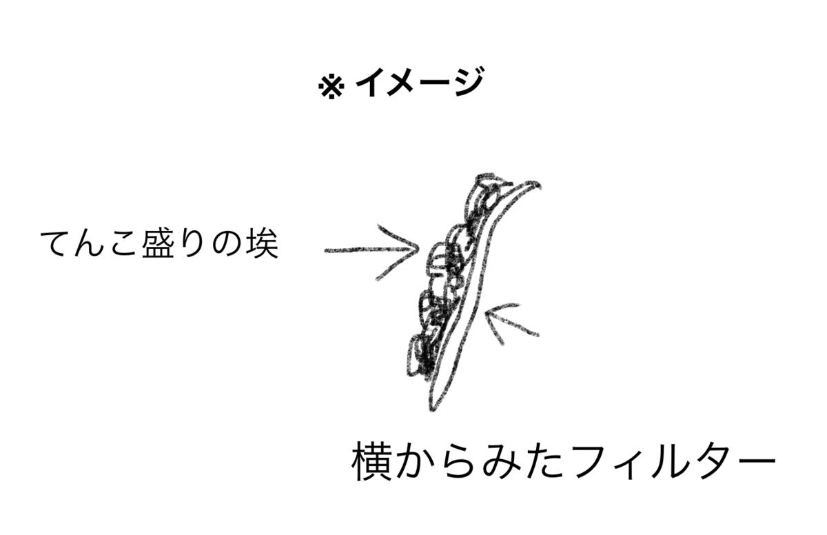 f:id:mikanusagi:20210616221932p:plain