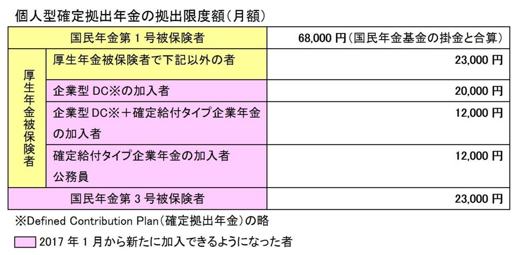 f:id:mikarico:20170905212131j:plain