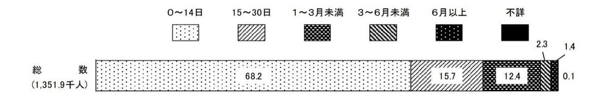 f:id:mikarico:20210926212501j:plain