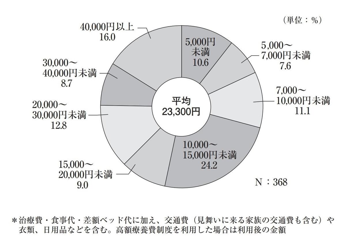 f:id:mikarico:20210926215023j:plain
